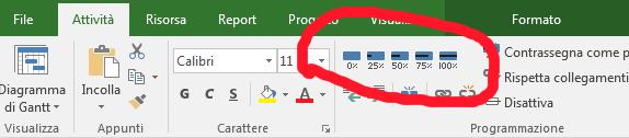 percentuali di avanzamento attività, Microsoft Project