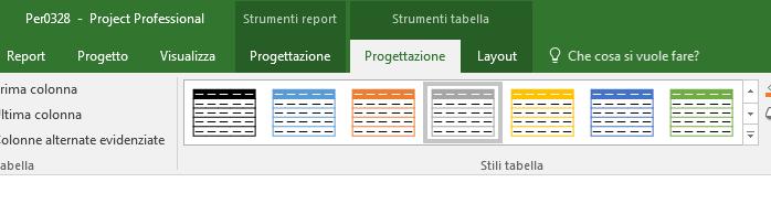 report tabella