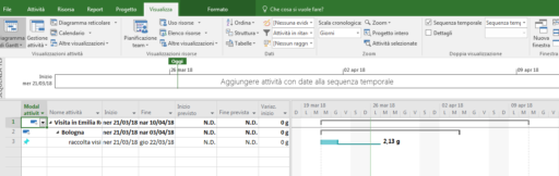 Come fare report e come estrarre dati strutturati dai tuoi progetti gestiti con MS Project