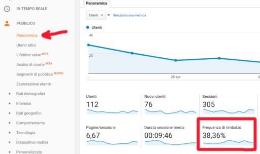 Frequenza di rimbalzo in Google Analytics