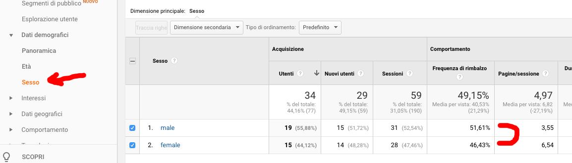 google analytica