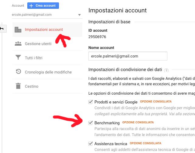 impostazioni account analytics